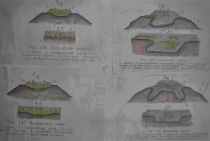 деформации земляного полотна