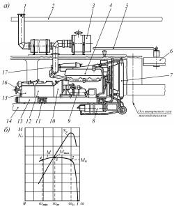 Силовой дизельный агрегат ЯМЗ-238Б