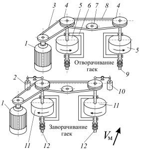 Привод вращения шпинделей гайковерта ПМГ-1