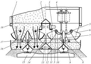 Разгрузочно-дозирующее устройство