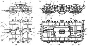 Тележки машин 09-32, УК-25