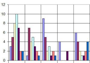 Классификация расходов путевого хозяйства