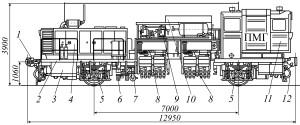 Путевой моторный гайковерт ПМГ-1