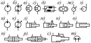 Условные графические обозначения насосов, двигателей