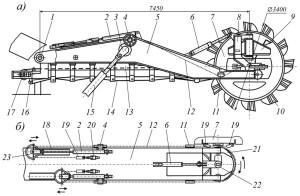 Роторный рабочий орган машины СЗП-600Р: а – вид сбоку, б – механизм поворота ротора в плане; 1 – ось крепления стрелы; 2 и 6 – гидроцилиндры поворота в плане и наклона ротора; 3 – кронштейны крепления гидроцилиндров 15 на стреле; 4, 11, 21 и 23 – блоки и направляющие канатов механизма поворота ротора в плане; 5 – стрела; 7 – рама ротора; 8 и 9 – кронштейны наклона и крепления рамы ротора; 10 – многоковшовый ротор; 12 – канаты; 13 и 14 – основной и очистной конвейеры; 15 – гидроцилиндры наклона стрелы; 16 и 17 – приводные барабаны очистного и основного конвейеров; 18 – направляющие; 19 – коуши; 20 – натяжные устройства; 22 – ось поворота ротора в плане