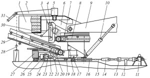 Поворотные механизмы стрелы и разгрузочного конвейера: 1 – противовес; 2 – поворотная укосина; 3 – отбойник грунта; 4 – подвеска отбойника; 5 – подшипниковый узел укосины; 6 – клеть; 7 и 20 – натяжные устройства основного и разгрузочного конвейеров; 8 и 29 – основной и разгрузочный конвейеры; 9 – стрела; 10, 13 и 31 – гидроцилиндры наклона стрелы, поворота клети и наклона разгрузочного конвейера; 11 – кронштейн; 12 – опора; 14 – коуши; 15 – канат; 16 – обводные блоки; 17 и 19 – подшипниковые поворотные круги клети и разгрузочного конвейера; 18 – концевой выключатель для предотвращения сближения клети и разгрузочного конвейера при повороте в одну сторону; 21 – ротационный преобразователь для соединения гидросистемы машины и вращающихся частей клети и разгрузочного конвейера; 22, 23 и 25 – гидромотор, упругая муфта и червячный редуктор механизма поворота конвейера; 24 – зубчатая передача поворота конвейера; 26 – крепления тросов 15; 27 – основание клети; 28 – транспортные растяжки укосины; 30 – механизм регулирования отбойника