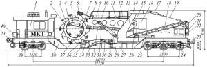 Машина кювето-траншейная МКТ-1П