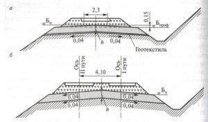 Конструкция земляного полотна