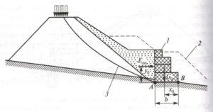 Регулирование гравитационных процессов
