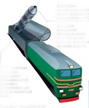 Россия возобновила производство БЖРК