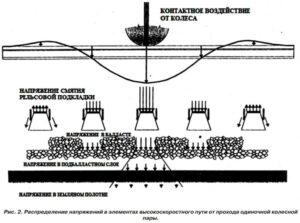 механизм образования выплесков